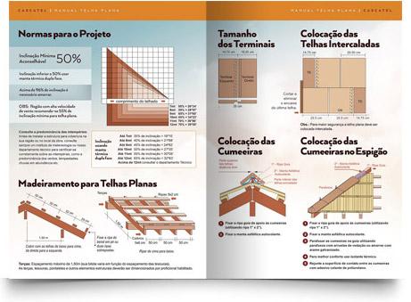 Catálogos E Manual